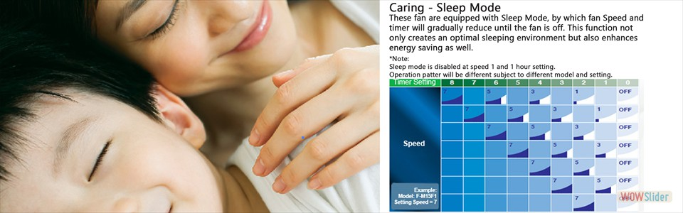 Caring -Sleep Mode