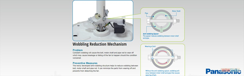 Wobbling Reduction Mechanism